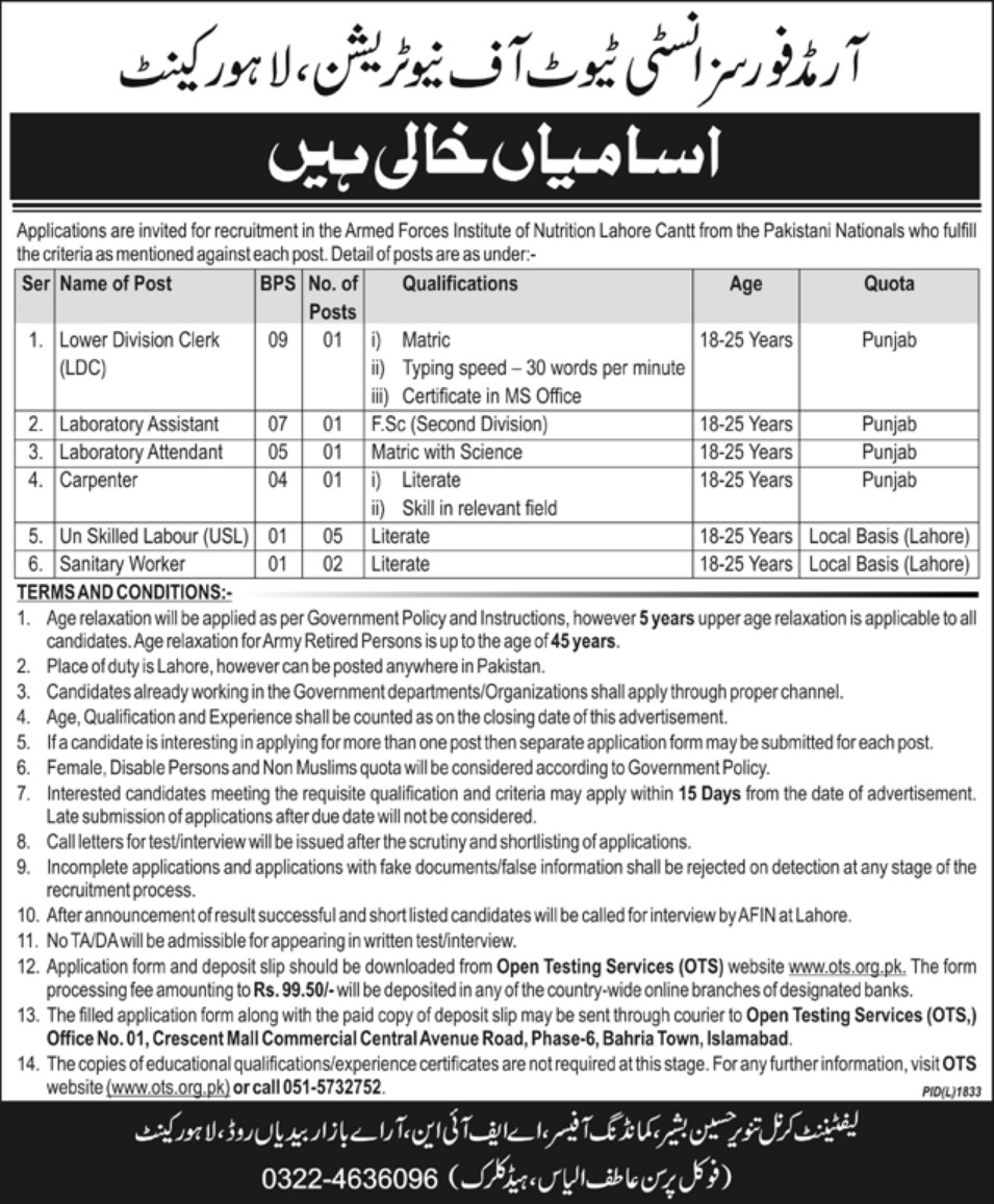 Armed Force Institute of Nutrition AFIN Lahore Jobs Via OTS