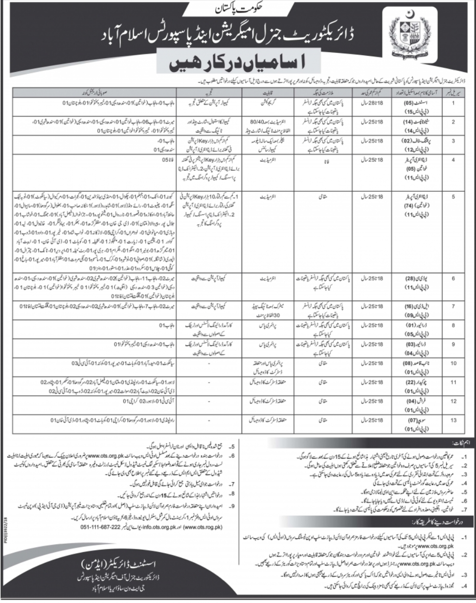 Directorate General Of Immigration And Passports Islamabad Jobs Via OTS