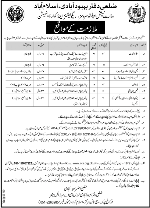 District Population Welfare Office Jobs Islamabad Via OTS