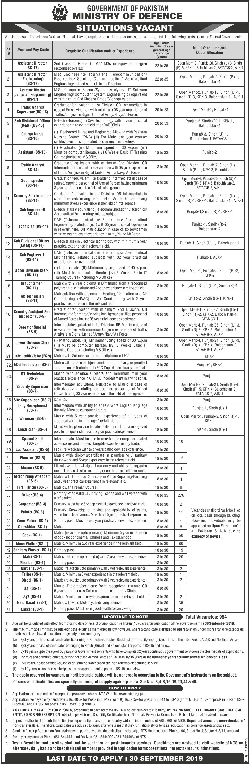 Ministry of Defence Government of Pakistan MOD Jobs Via NTS