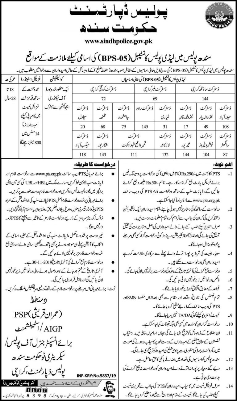 Sindh Police Lady Police Constable Jobs PTS Test Roll No Slip