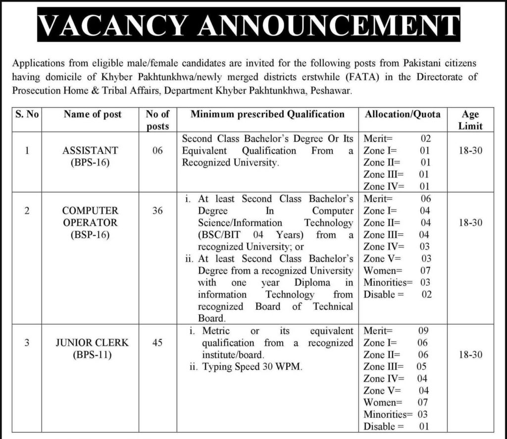 Directorate of Prosecution Home Tribal Affairs Jobs ETEA Sample Papers