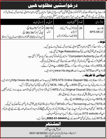 Forest Guard Mardan Forest Division Jobs NTS Roll No Slip