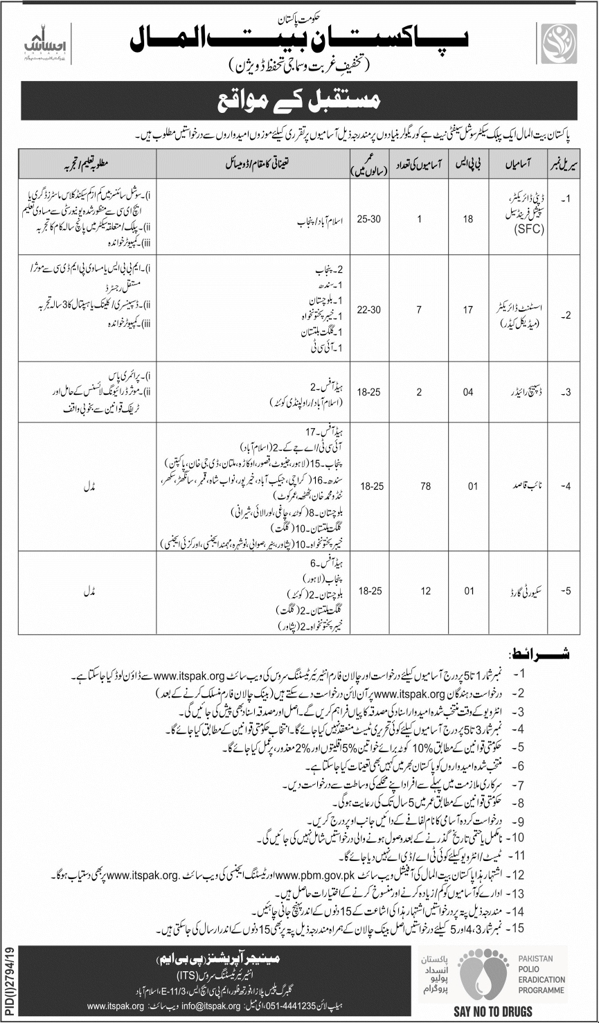 PBM Pakistan BaitulMal Jobs ITSPAK Test Roll Number Slips