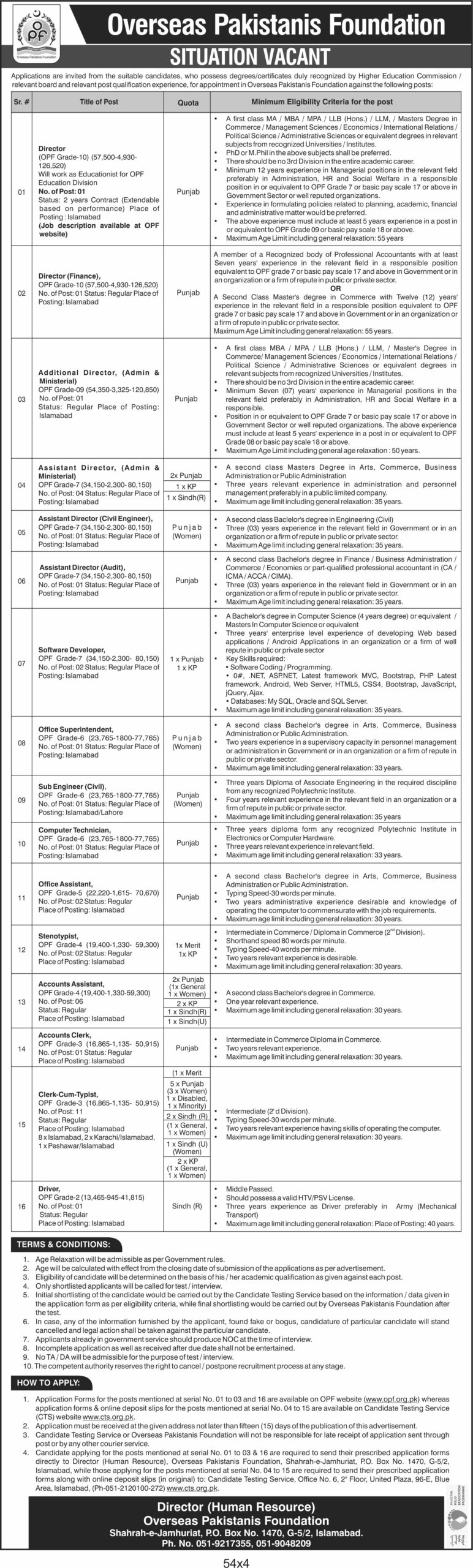 Overseas Pakistanis Foundation OPF Jobs CTS Test Results
