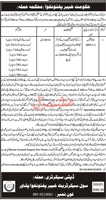 KPK Civil Secretariat Junior Clerk Jobs ETEA Roll No Slip