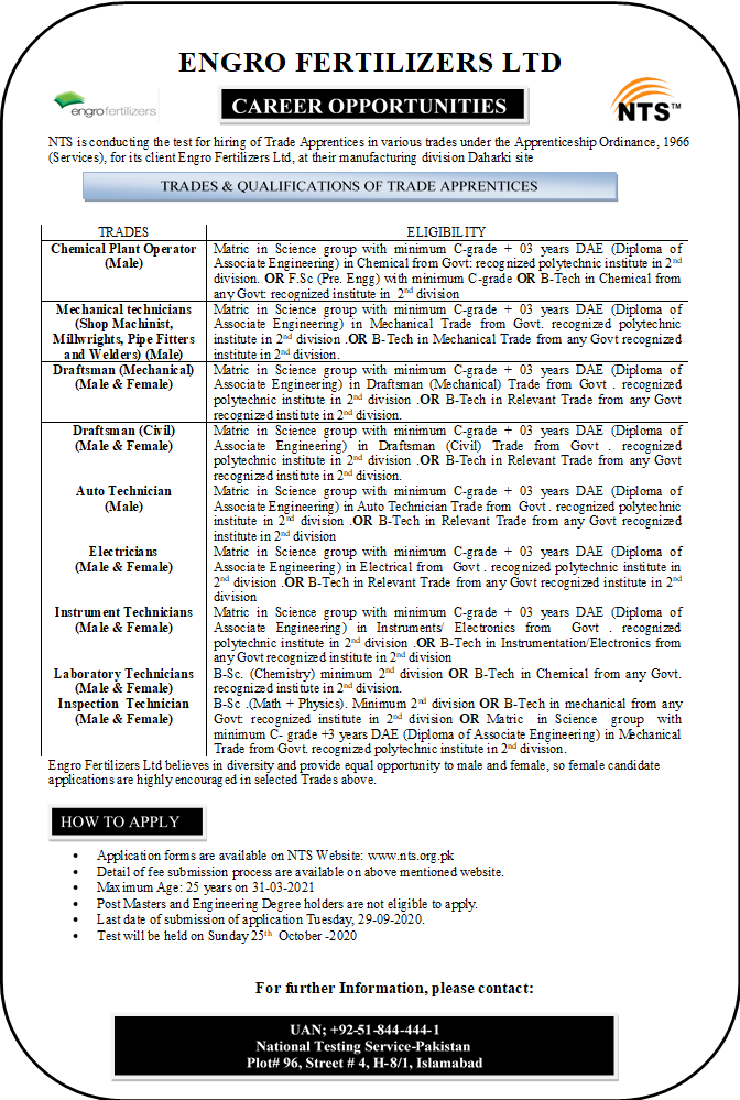Engro Fertilizers Limited Trade Apprentice Hiring NTS Roll No Slip