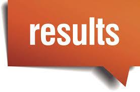 KPK Directorate of Higher Education Junior Clerk Jobs Typing Test Result
