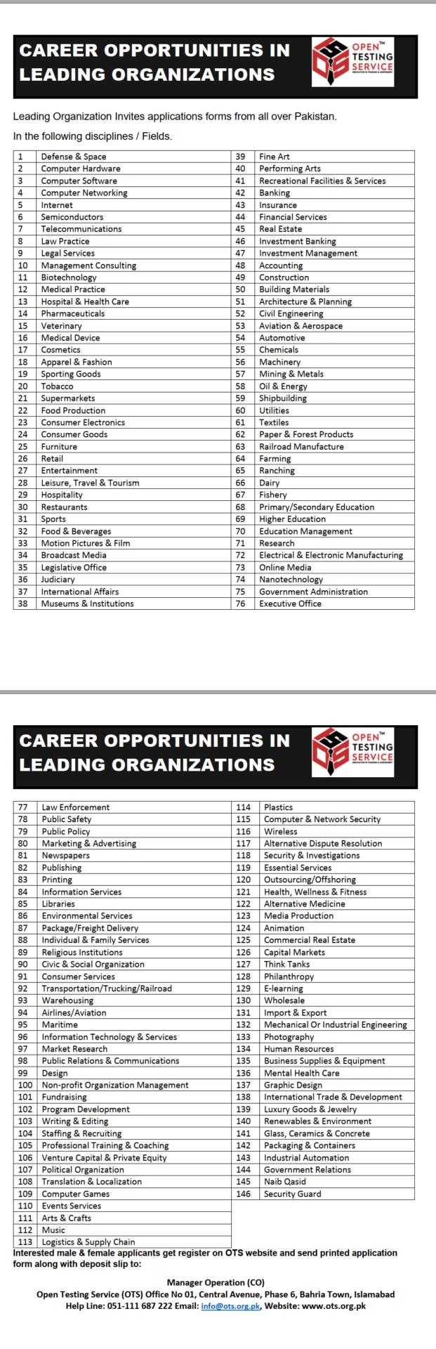 Leading Organization Jobs OTS Shortlisted List Roll No Slip