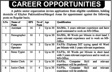 Special Education Zakat Ushr Women Empowerment Jobs ATS Roll No Slip