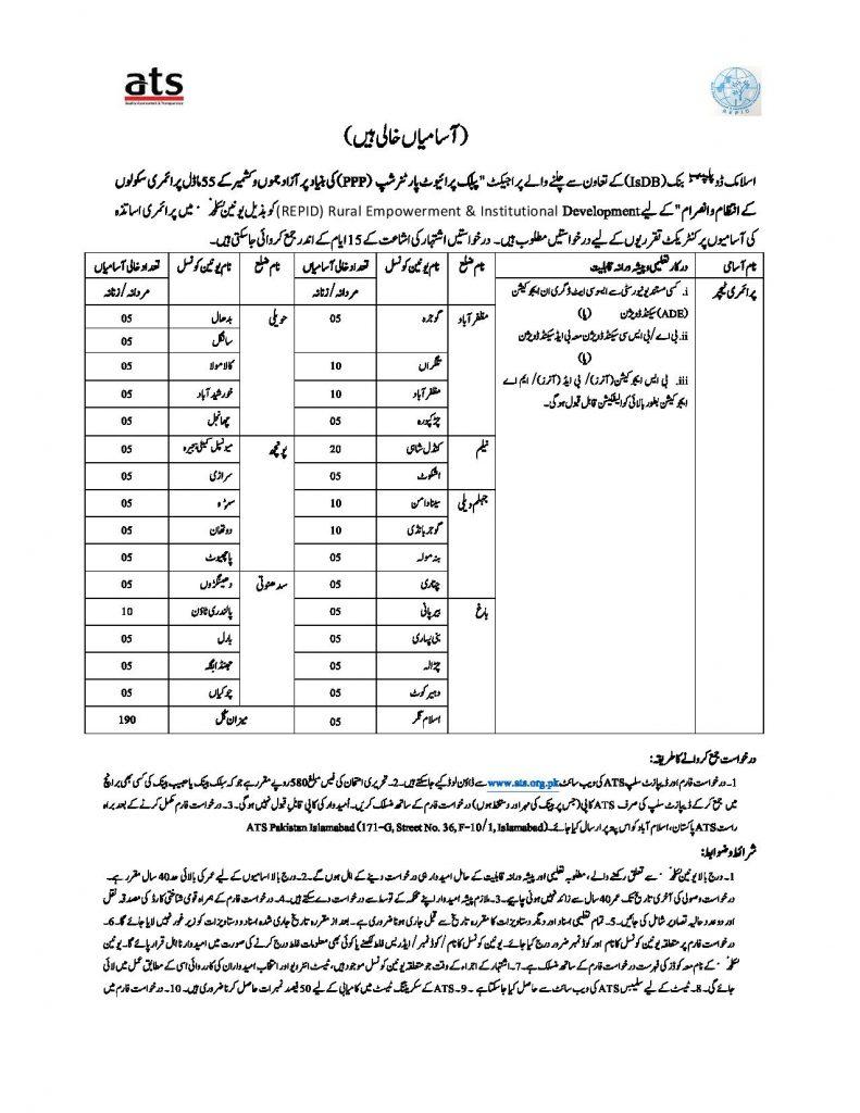 Azad Jammu Kashmir Primary Teacher Jobs ATS Roll No Slip