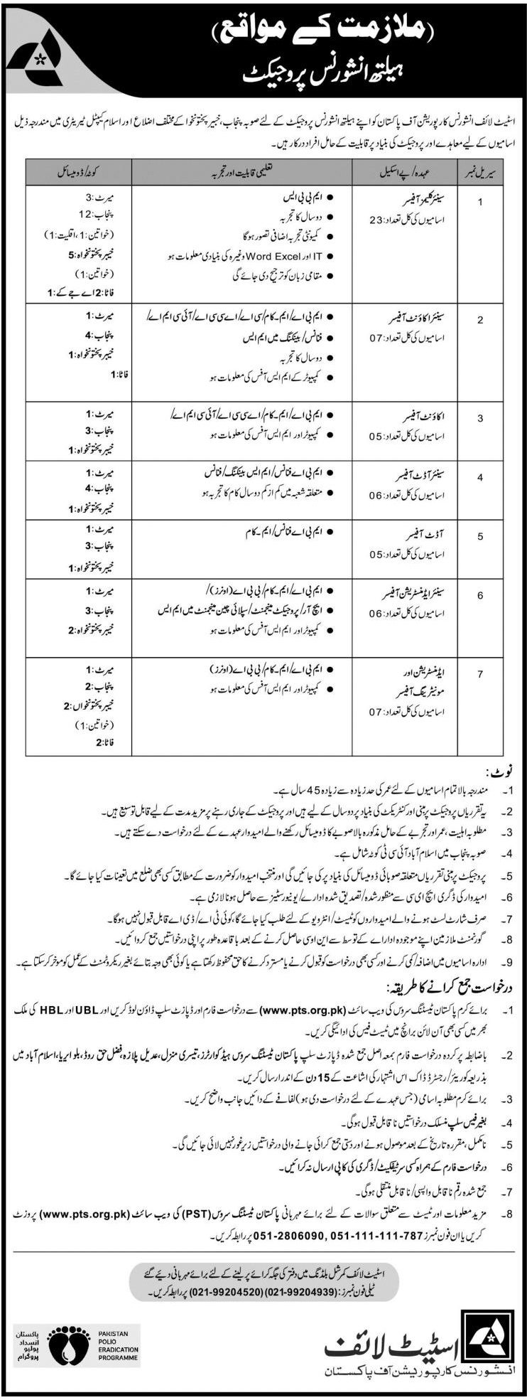 State Life Insurance Corporation of Pakistan Jobs PTS Roll Number Slip