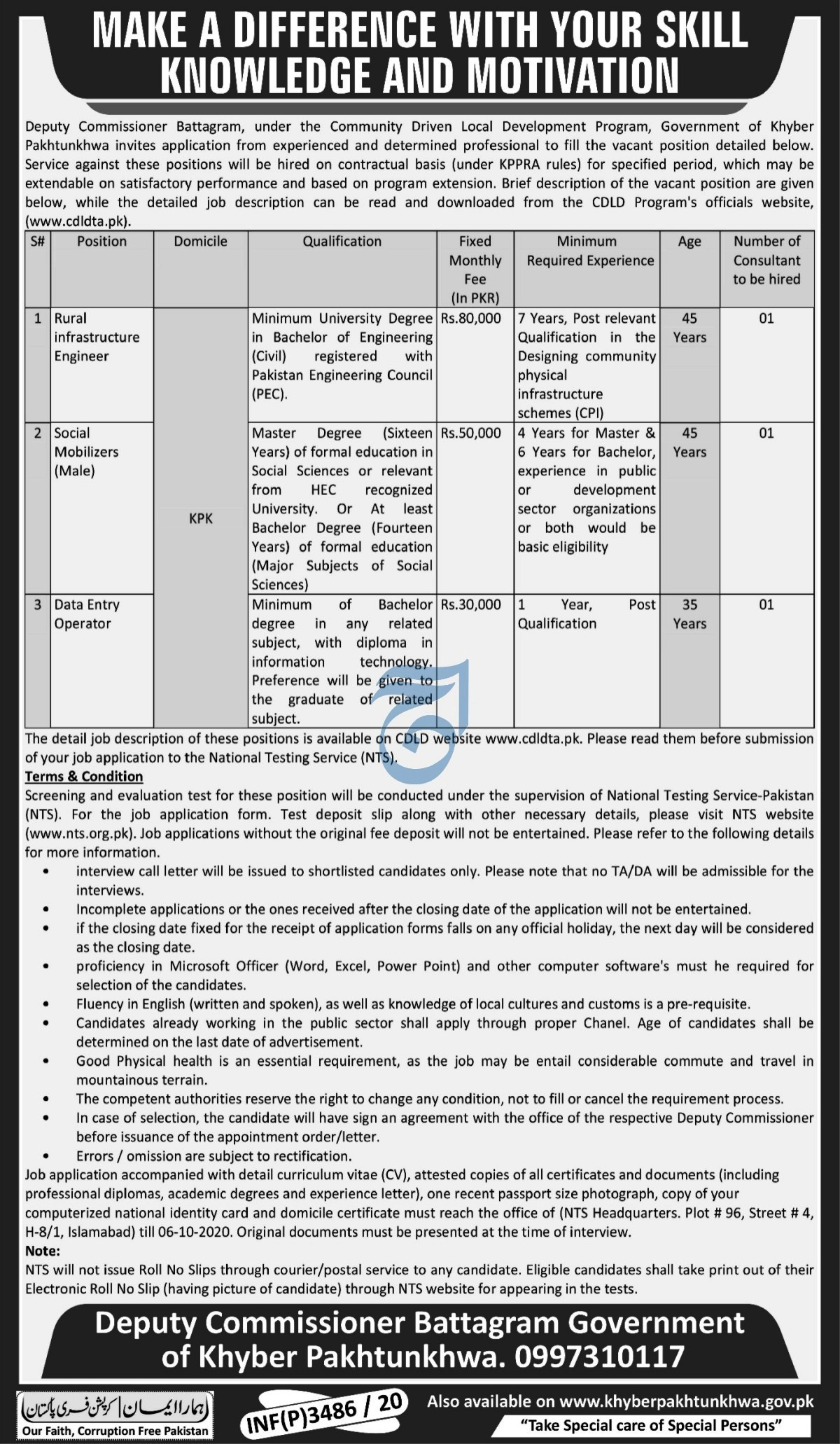 Deputy Commissioner Office DCO Battagram Jobs NTS Roll No Slip
