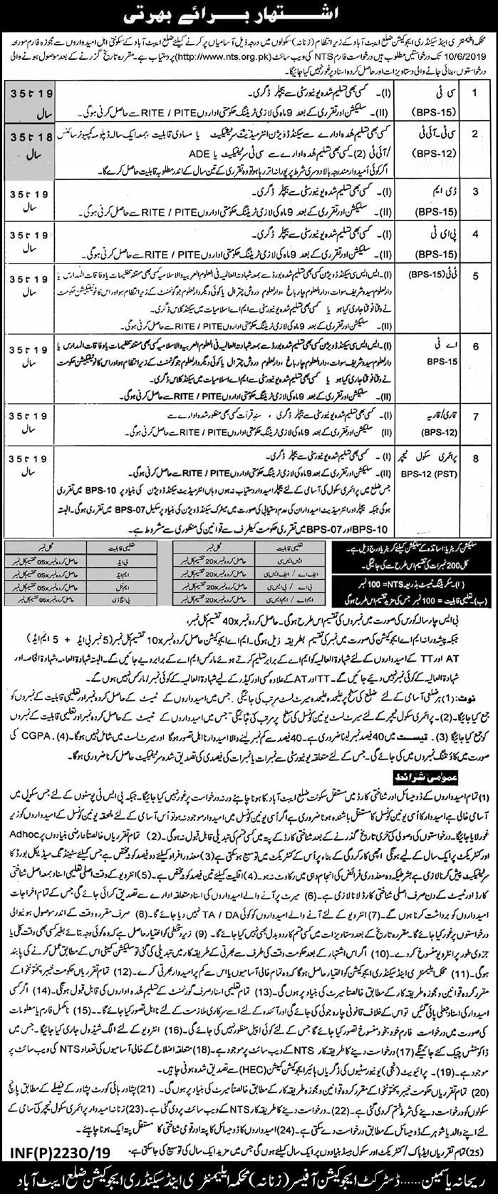 Elementary Secondary Education Department KPK CT Jobs NTS Roll No Slip