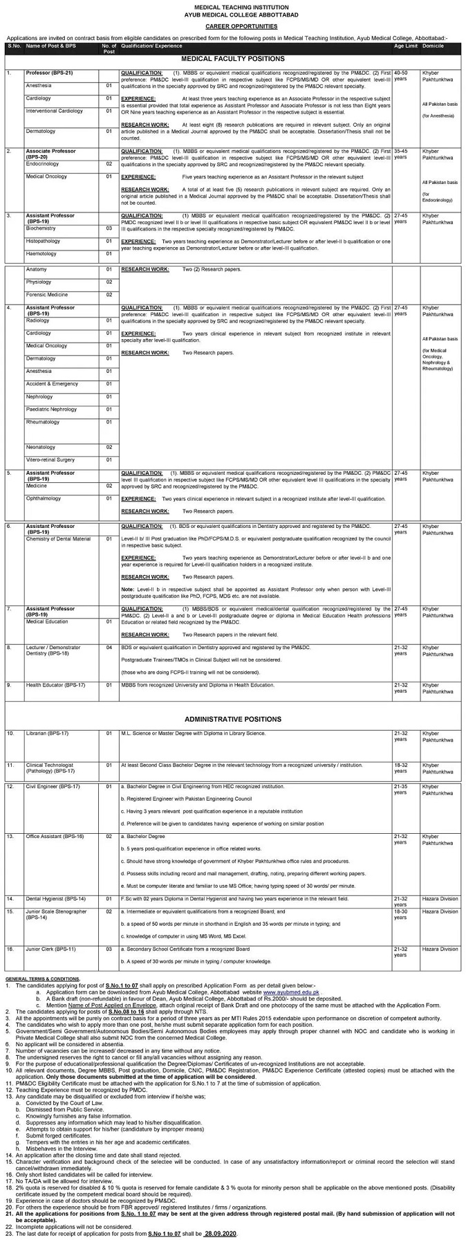 Ayub Medical College Medical Teaching Institution Jobs NTS Result