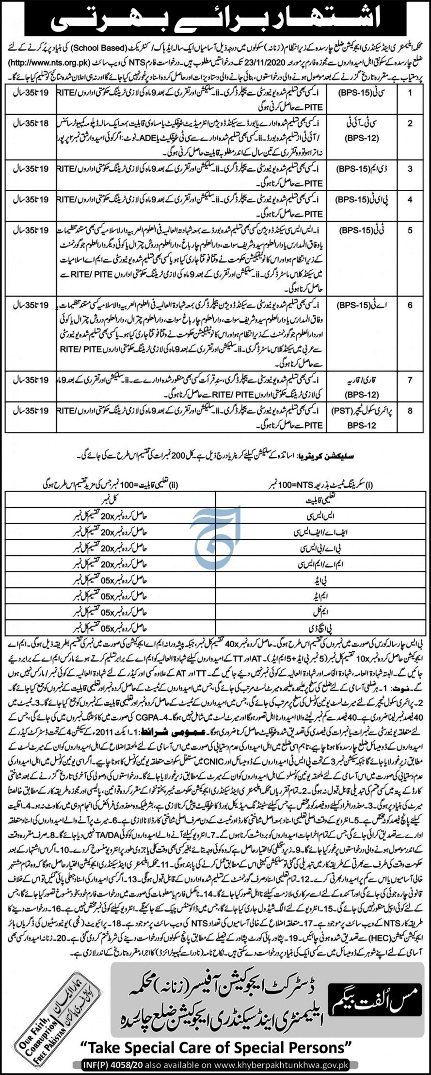 Charsadda Schools Elementary Secondary Education Jobs NTS Roll No Slip