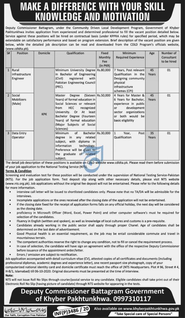 Deputy Commissioner Office Battagram CDLD Jobs NTS Result