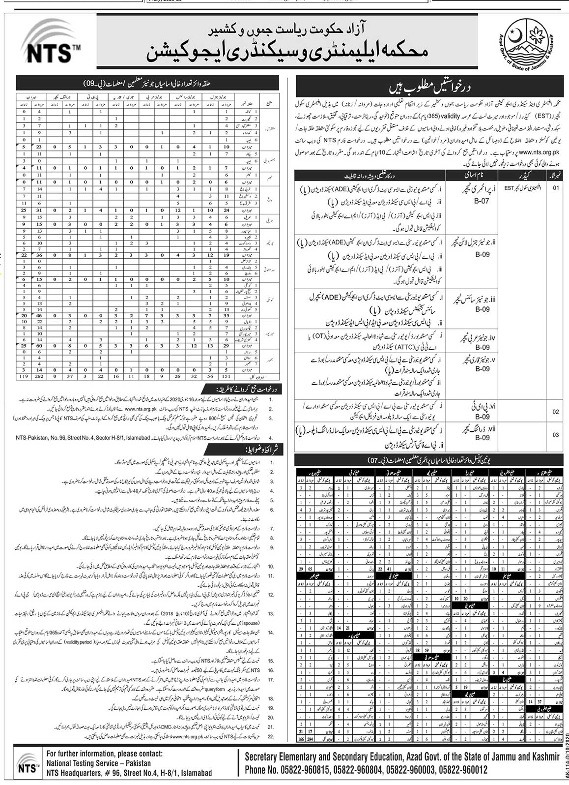 Elementary Secondary Education Azad Kashmir Jobs NTS Result