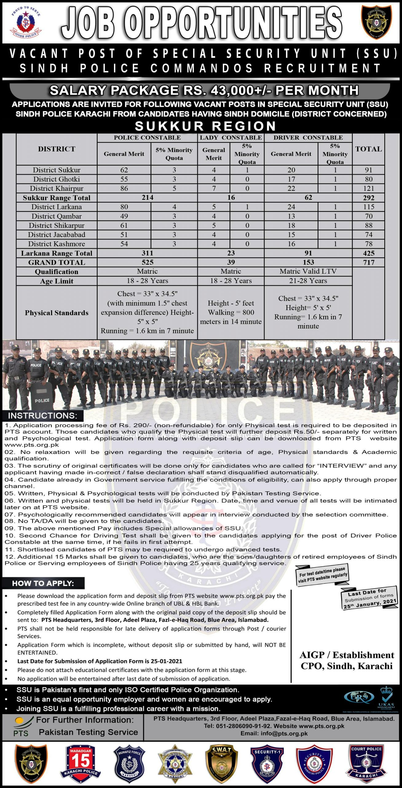 SU Commandos Sukkur Jobs PTS Test Roll No Slip