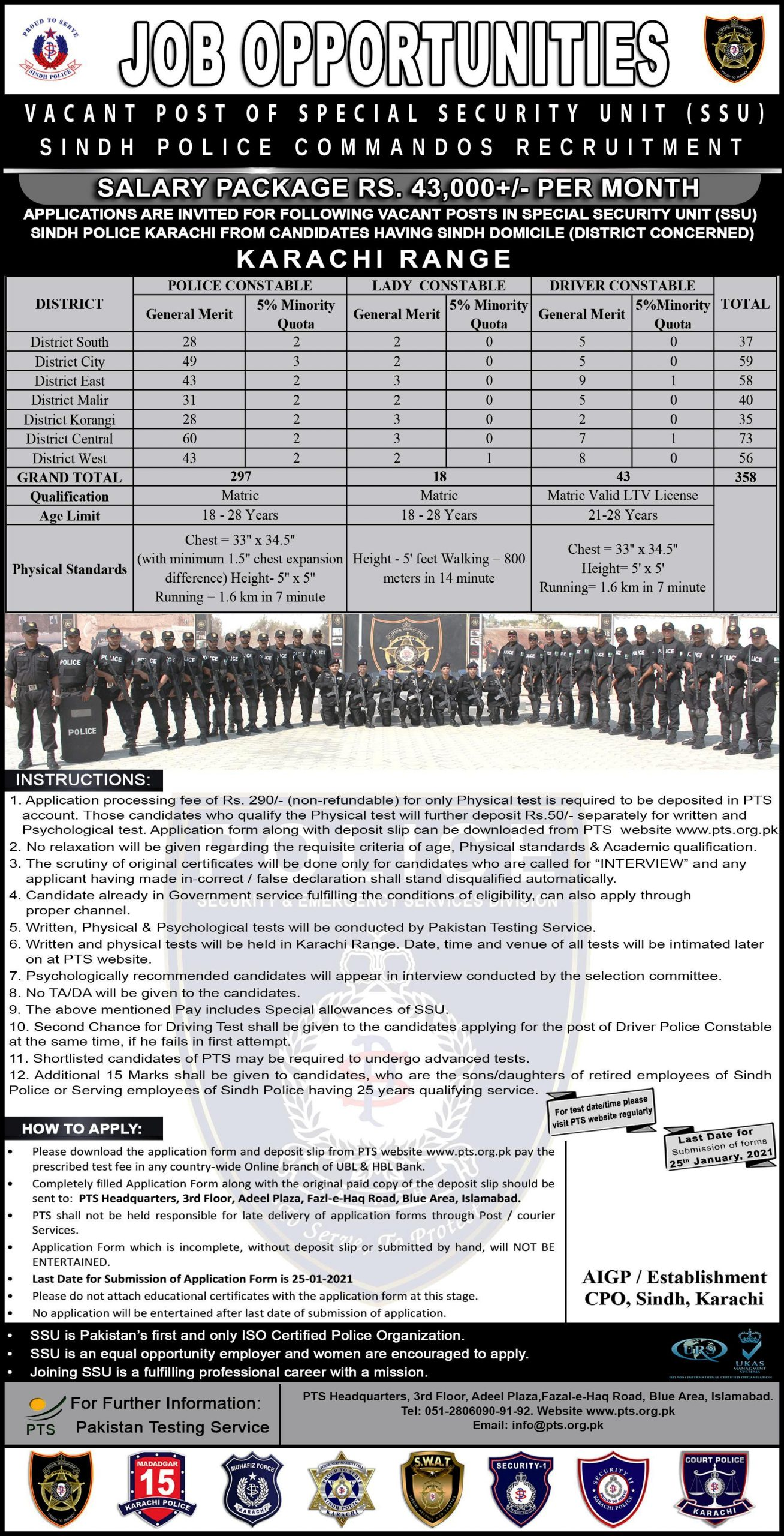 SSU Commandos Karachi Jobs PTS Test Roll No Slip