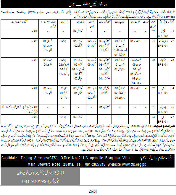 Balochistan Food Department Jobs CTS Test Roll No Slip