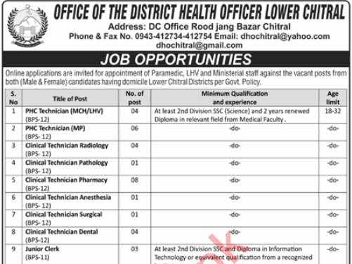 District Health Officer Lower Chitral Jobs ETEA Test Result