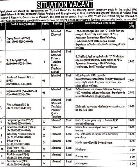 Federal Seed Certification Registration Department Jobs OTS Roll No Slip