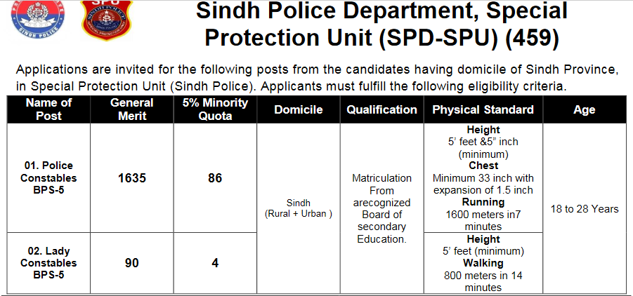 Sindh Police Lady Constables Jobs SPD SPU 459 PTS Test Roll No Slip