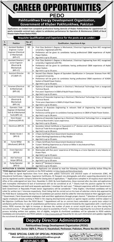 Pakhtunkhwa Energy Development PEDO KPK Jobs ATS Test Result