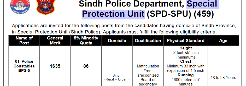 Sindh Police Police Constable Jobs SPD SPU 459 PTS Test Roll No Slip