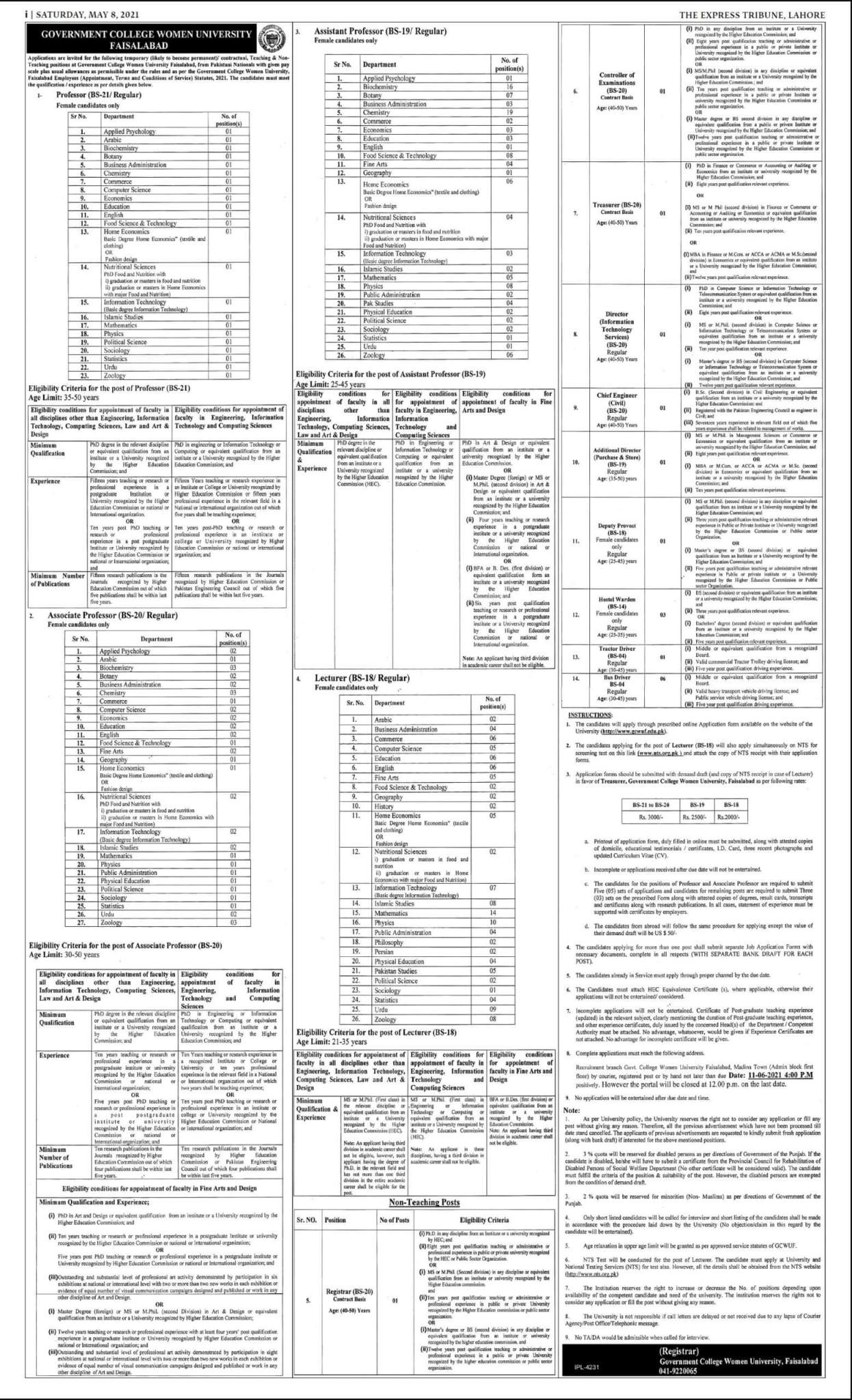 GCUF Government College University Faisalabad Jobs NTS Test Result