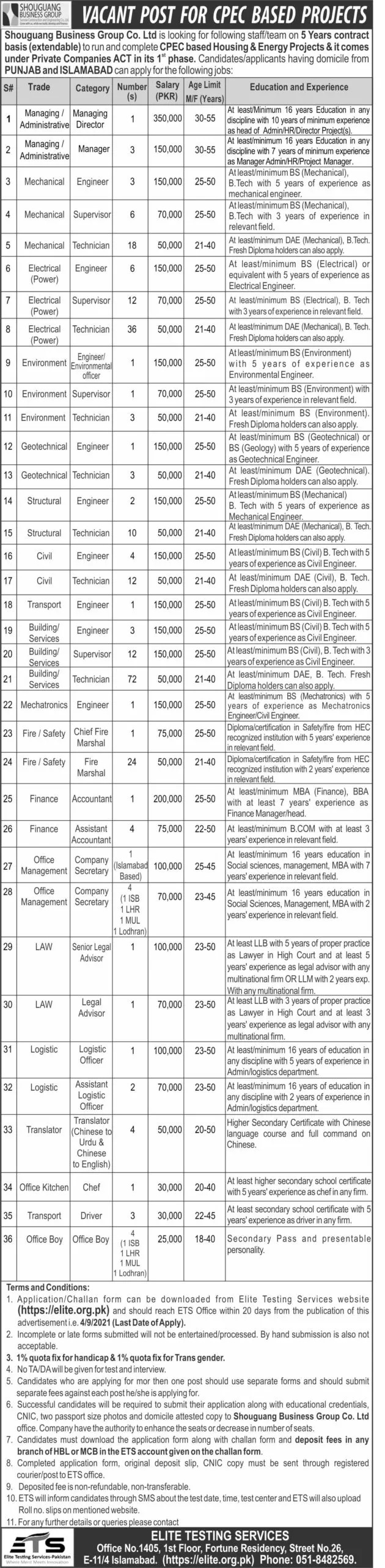 Shouguang Business Group CPEC Jobs ETS Test Roll No Slip Elite Testing Services