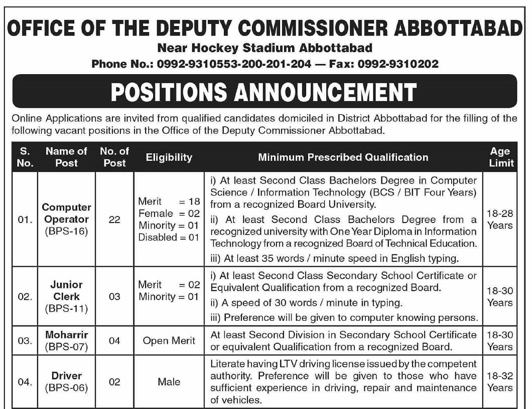 Deputy Commissioner Abbottabad Office Jobs ETEA Roll No Slip