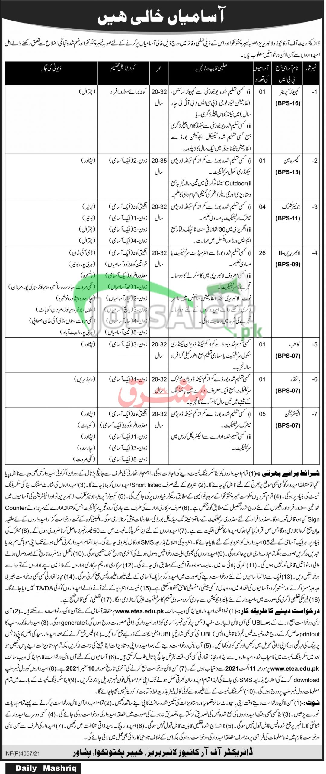 Directorate of Archives Libraries Jobs ETEA Test Roll No Slip