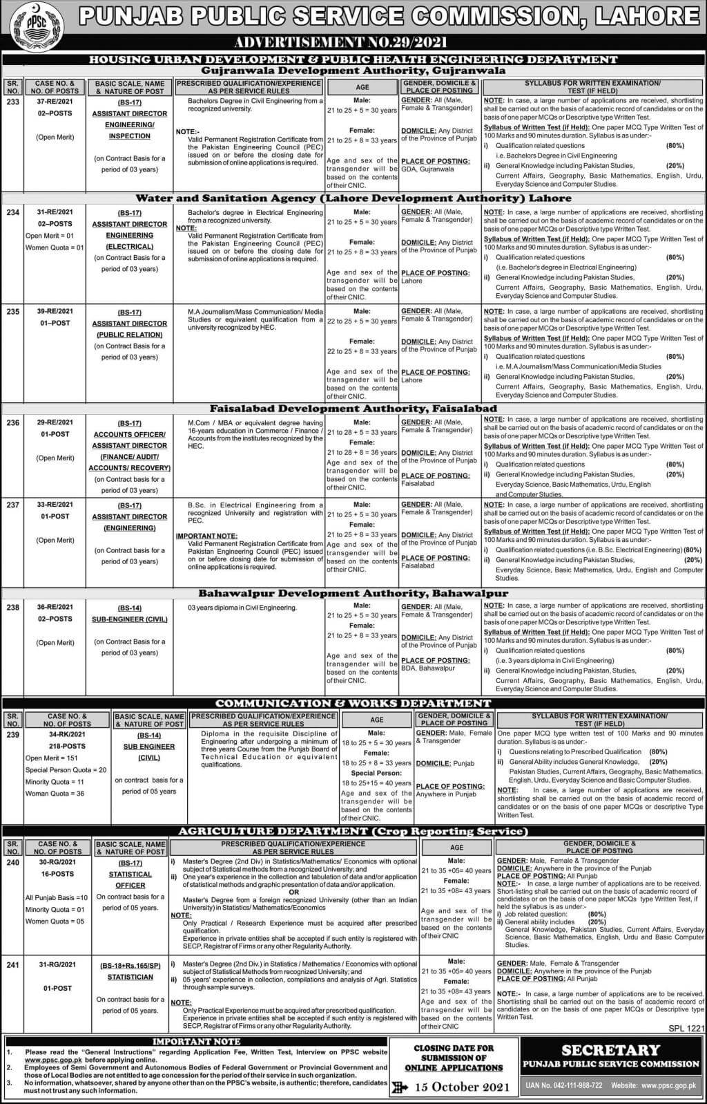 PPSC Jobs Today October 2021 At Punjab Public Service Commission